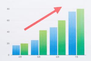 商品 サービス 長期的 売上 カテゴリーキラーのメリット